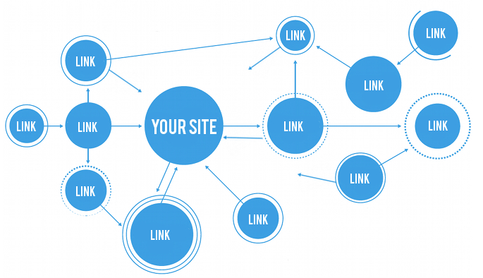 seo link building gold coast
